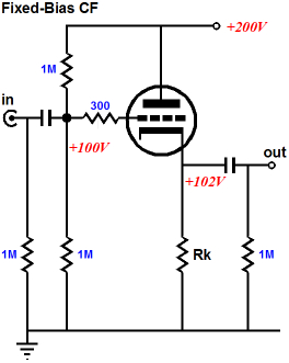 Conventional Cathode follower schematic diagram. (single triode)